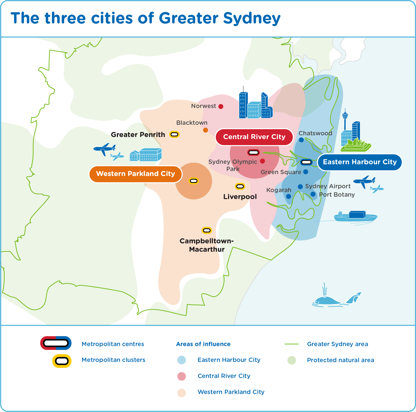 The three cities of Greater Sydney