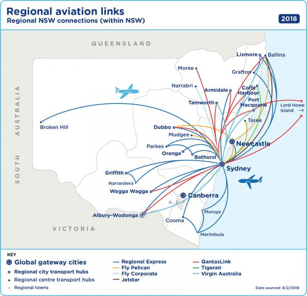 Figure 29: Regional NSW Intrastate Aviation Connections (February 2018)
