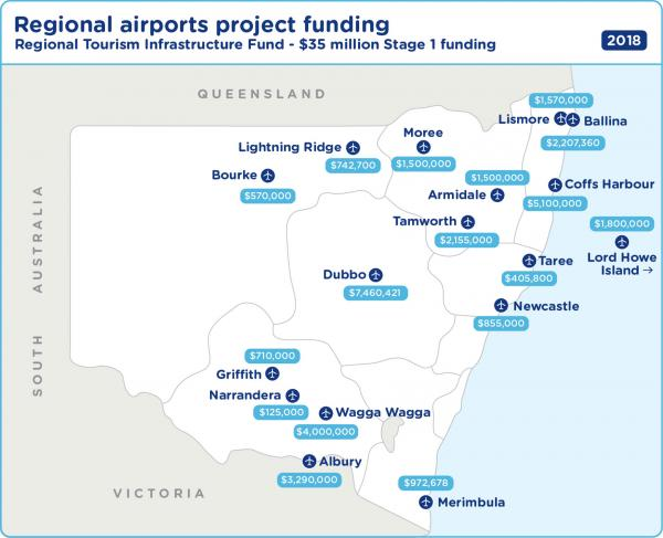 Figure 30: Major projects forming part of the NSW Government's $70 million regional airports program