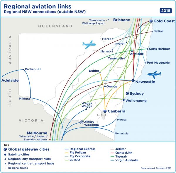 Figure 31: Regional NSW Interstate Aviation Connections (February 2018)