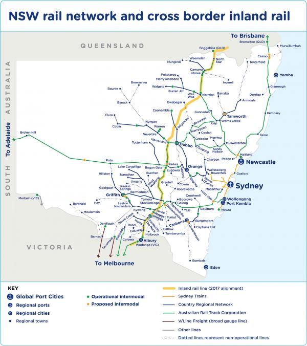 Figure 42: NSW rail network and intermodals terminals in regional NSW