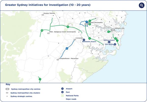 Figure 53: Initiatives for investigation (10-20 years)