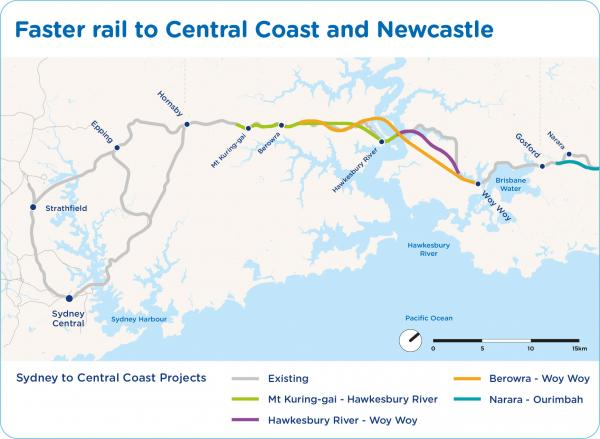 Figure 57: Potential Faster Rail improvements to the Central Coast and Newcastle rail line
