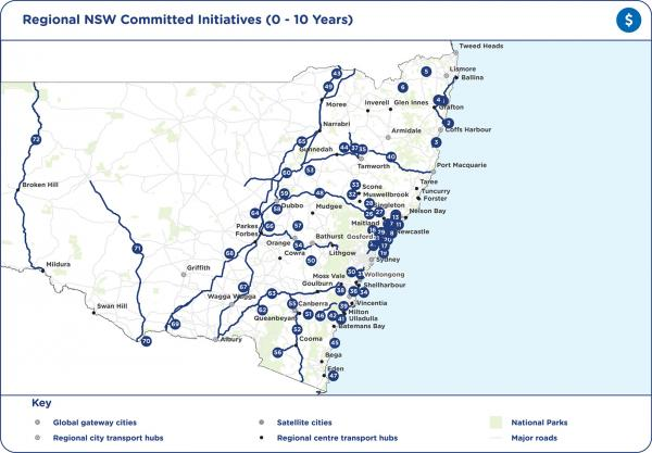 Figure 60 Regional NSW committed initiatives (0-10 years)