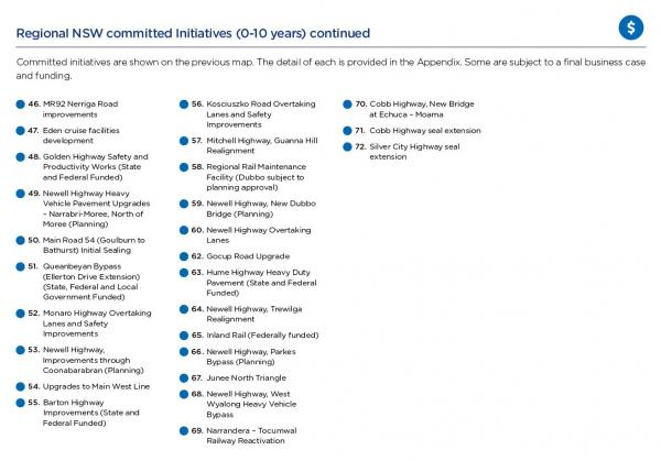 Regional NSW committed Initiatives (0-10 years) continued