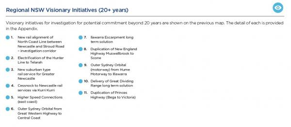 Regional NSW Visionary (20+ years)