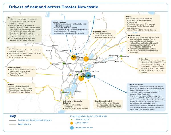 Figure 14 Other drivers of demand across Greater Newcastle