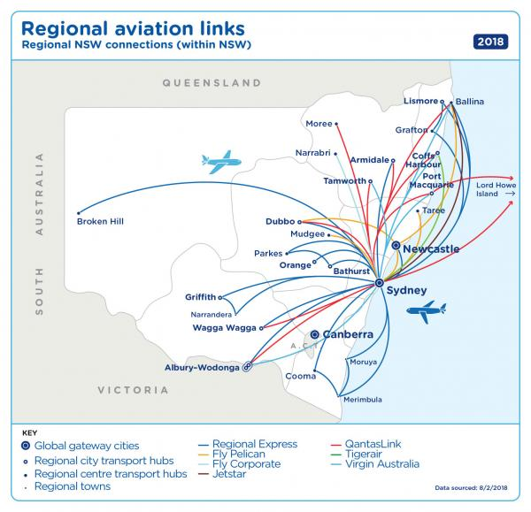 Figure 35 Regional NSW Interstate Aviation Connections February 2018