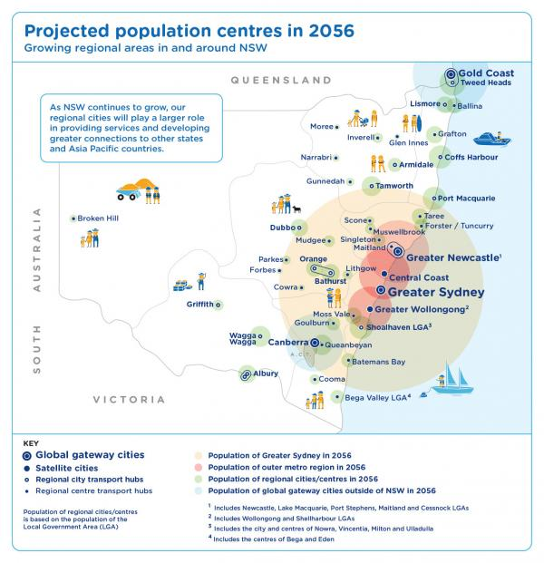 Figure 8 Expected population distribution in 2056
