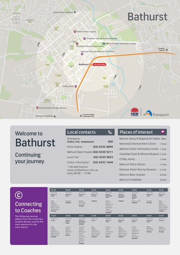 Figure 17: Bathurst and Gosford station local destination information