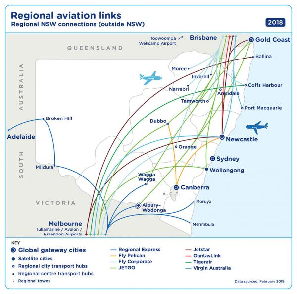 Figure 20: Regional NSW Interstate Aviation Connections (February 2018)