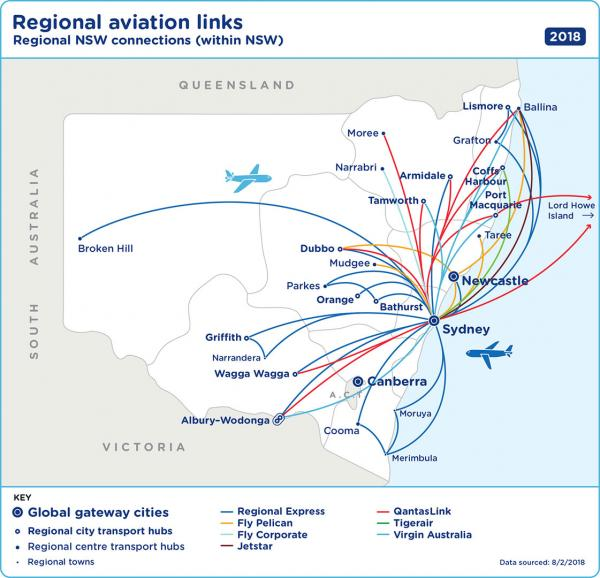 Figure 26: Regional NSW Intrastate Aviation Connections (February 2018)